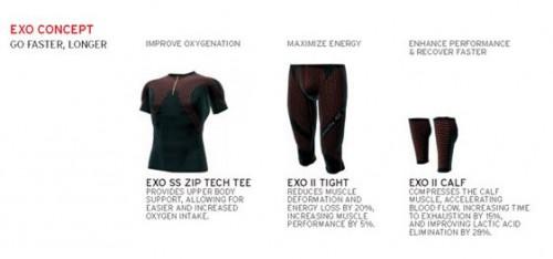 EXO S-Lab Ekipmanları
