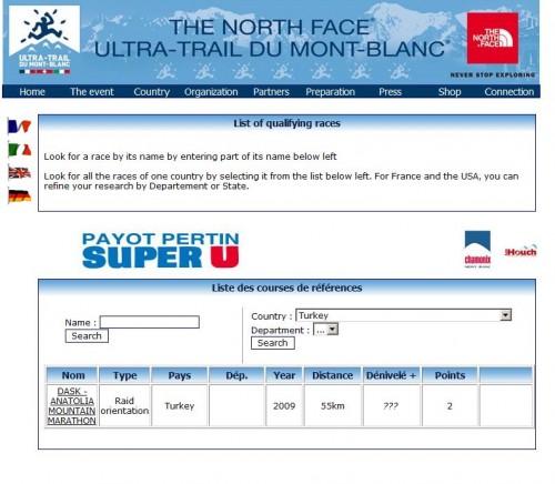 UTMB Trail Mont Blanc CCC DASK