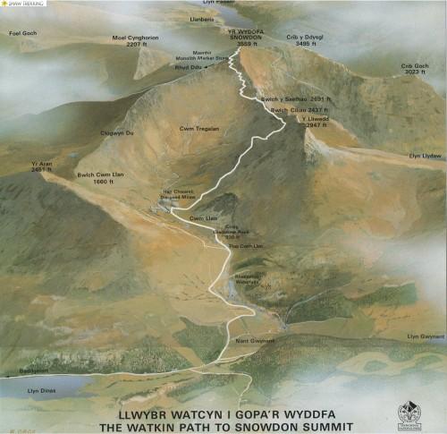 Watkin-Path