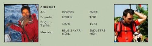 ZIKKIM1